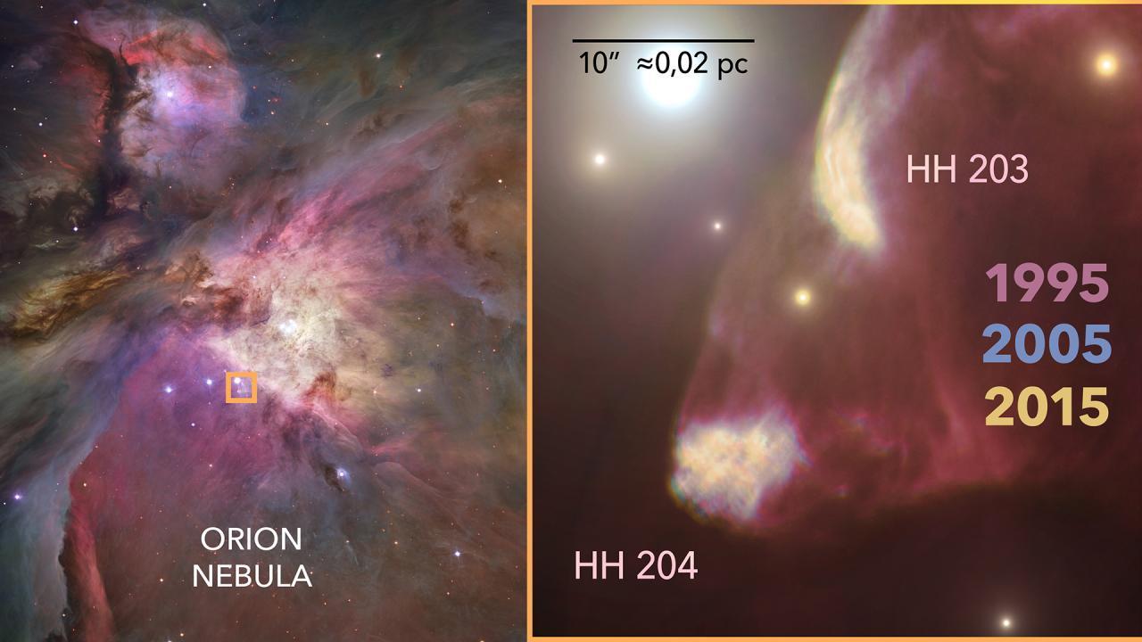 Un equipo de investigación del IAC consigue analizar el impacto de un jet protoestelar en la Nebulosa de Orion